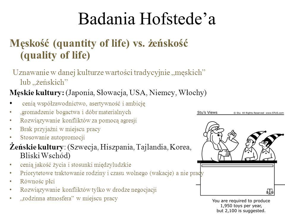 Badania Hofstede'a Męskość (quantity of life) vs. żeńskość (quality of life)