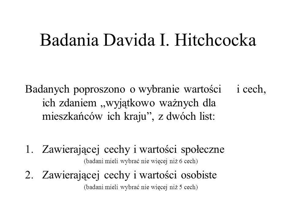 Badania Davida I. Hitchcocka