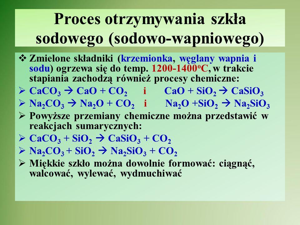Proces otrzymywania szkła sodowego (sodowo-wapniowego)