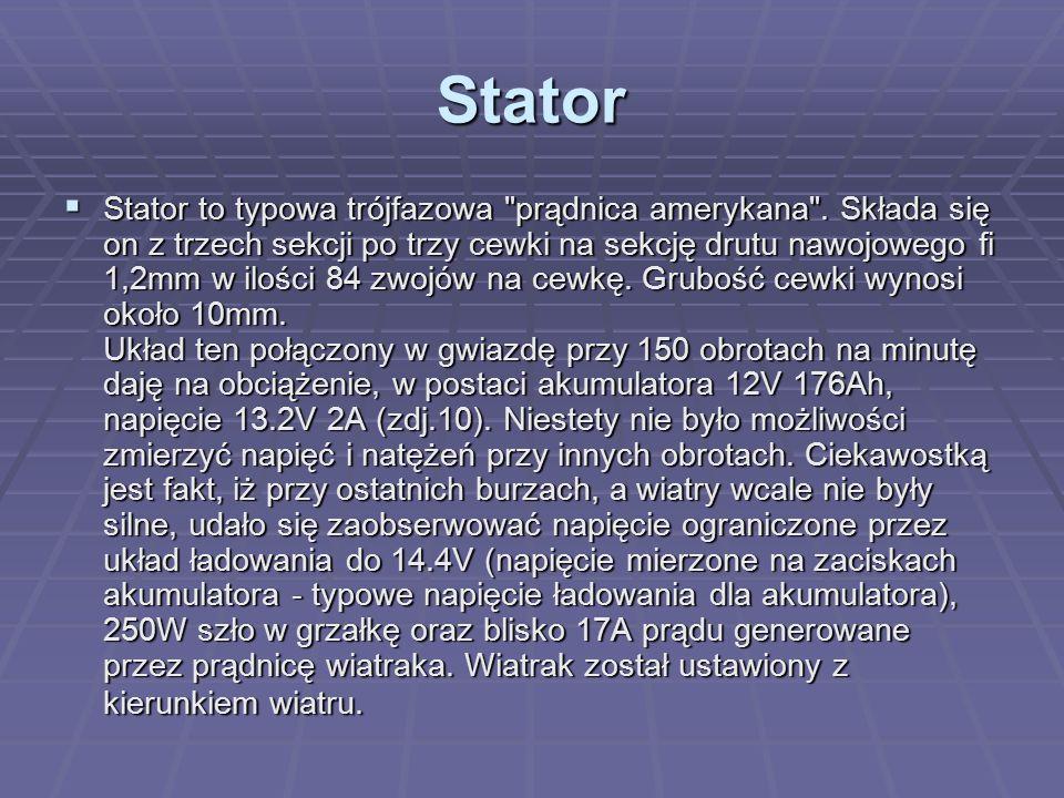 Stator