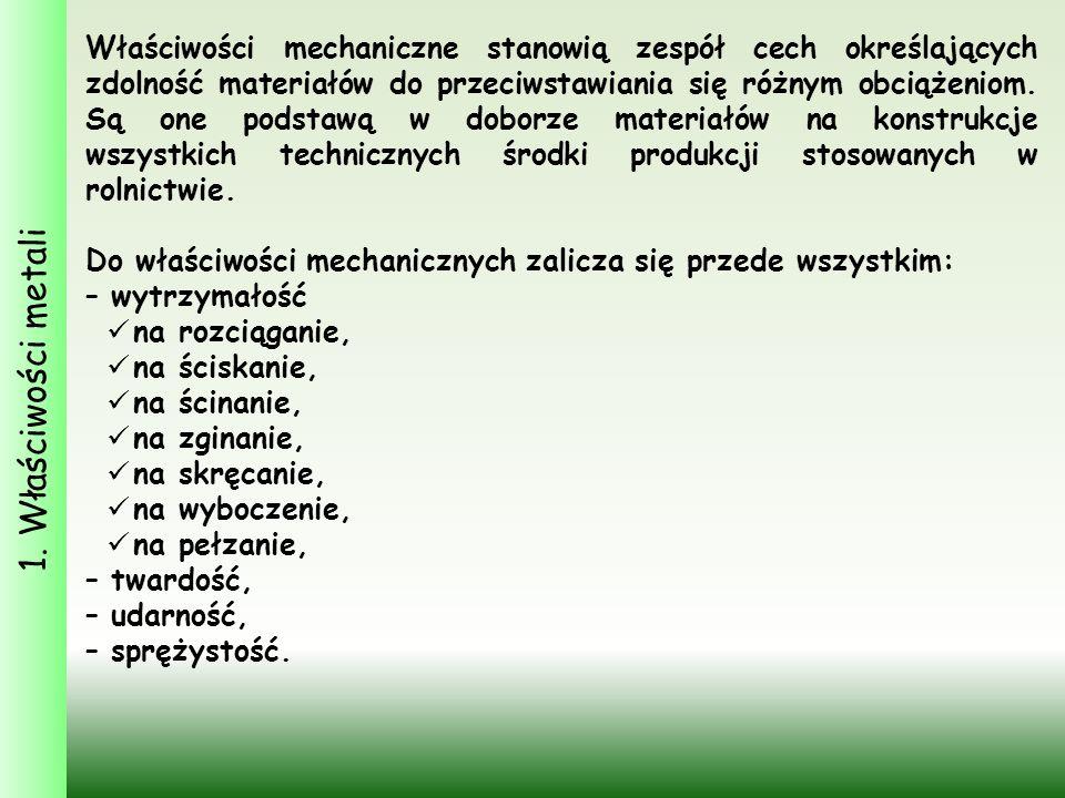 1. Właściwości metali