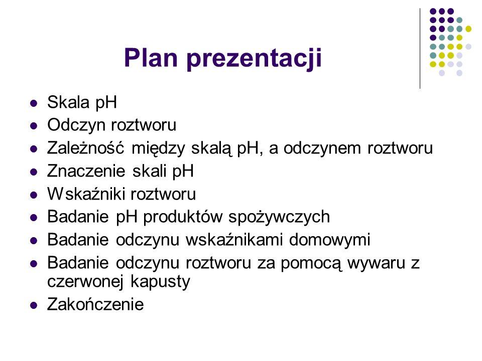Plan prezentacji Skala pH Odczyn roztworu