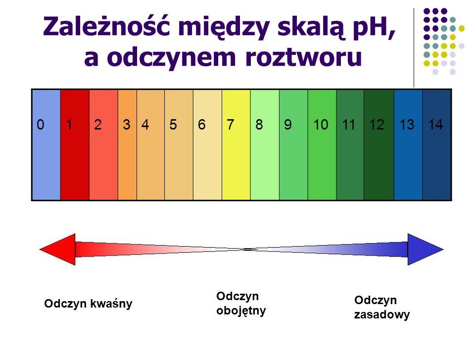 Zależność między skalą pH, a odczynem roztworu