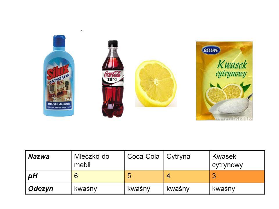 Nazwa Mleczko do mebli Coca-Cola Cytryna Kwasek cytrynowy pH 6 5 4 3 Odczyn kwaśny