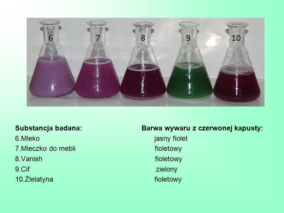 Substancja badana: Barwa wywaru z czerwonej kapusty: