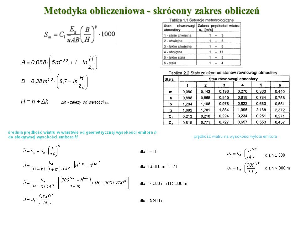 Metodyka obliczeniowa - skrócony zakres obliczeń