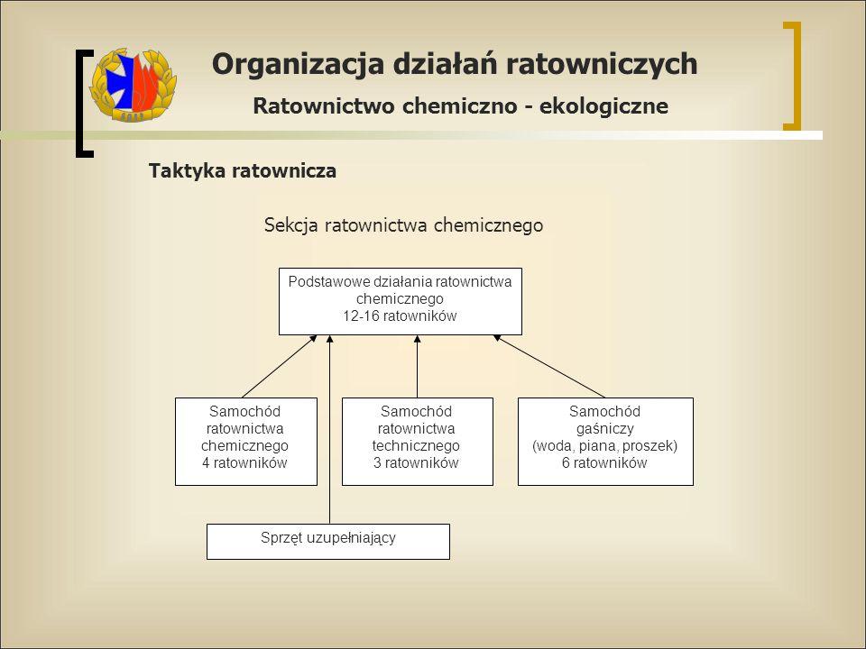 Podstawowe działania ratownictwa chemicznego