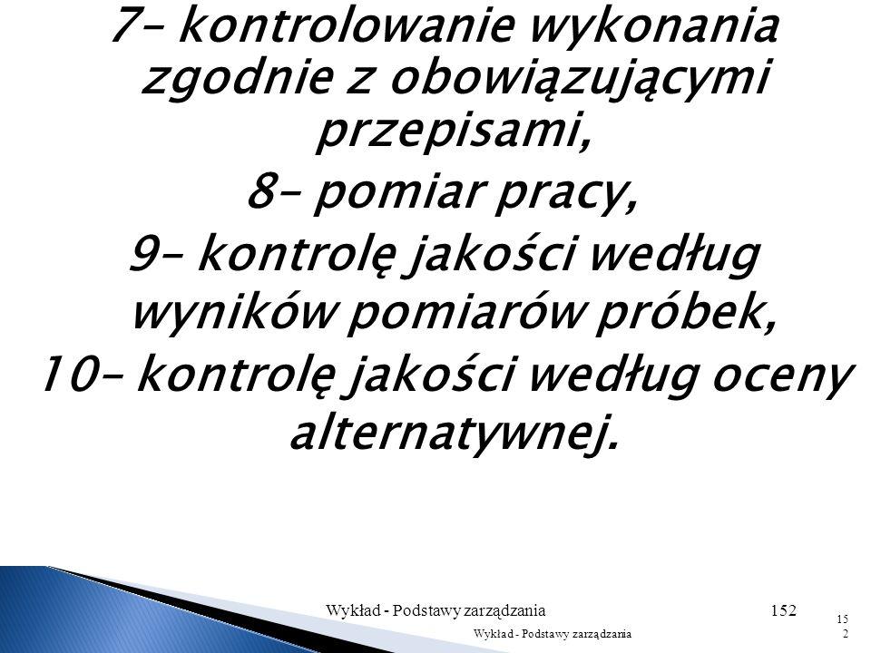 7– kontrolowanie wykonania zgodnie z obowiązującymi przepisami,