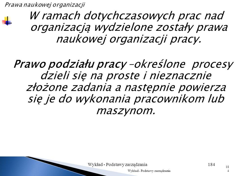 Prawa naukowej organizacji