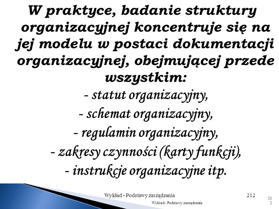 - statut organizacyjny, - schemat organizacyjny,