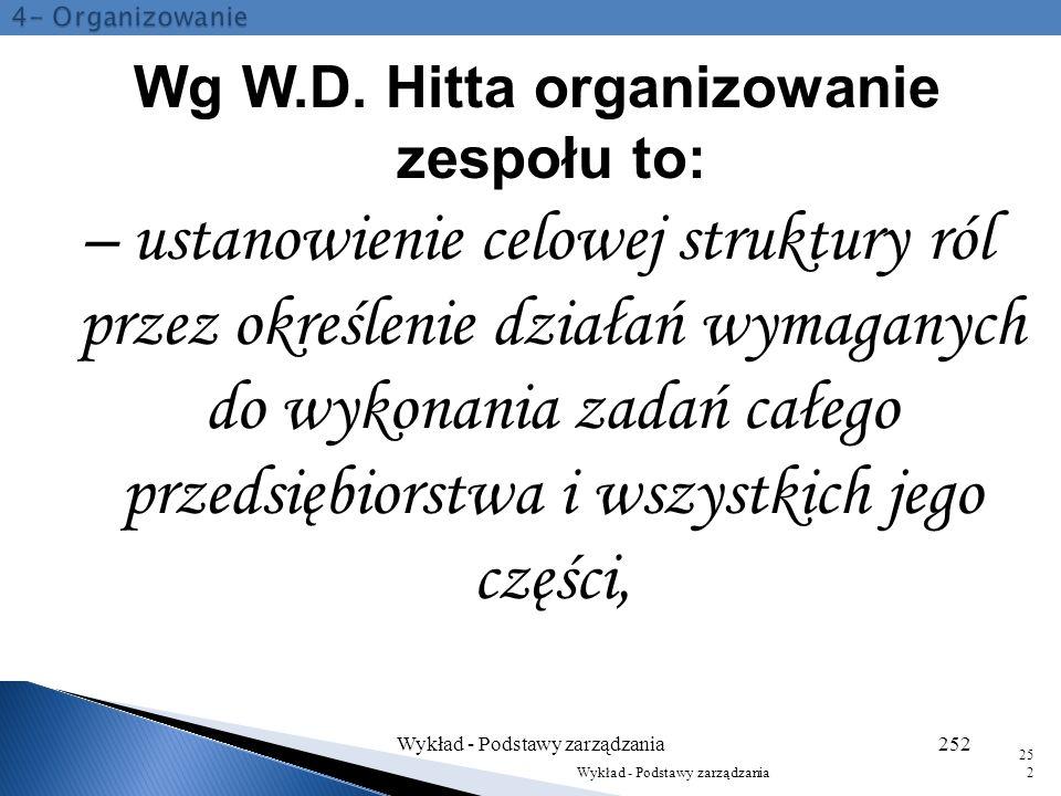 Wg W.D. Hitta organizowanie zespołu to: