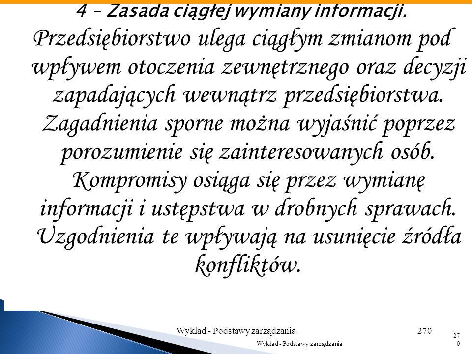 4 – Zasada ciągłej wymiany informacji.