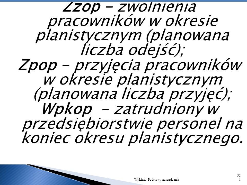 Zzop - zwolnienia pracowników w okresie planistycznym (planowana liczba odejść); Zpop - przyjęcia pracowników w okresie planistycznym (planowana liczba przyjęć); Wpkop - zatrudniony w przedsiębiorstwie personel na koniec okresu planistycznego.