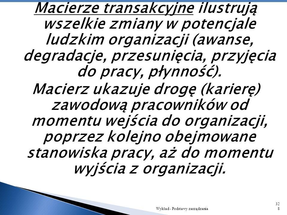 Macierze transakcyjne ilustrują wszelkie zmiany w potencjale ludzkim organizacji (awanse, degradacje, przesunięcia, przyjęcia do pracy, płynność). Macierz ukazuje drogę (karierę) zawodową pracowników od momentu wejścia do organizacji, poprzez kolejno obejmowane stanowiska pracy, aż do momentu wyjścia z organizacji.