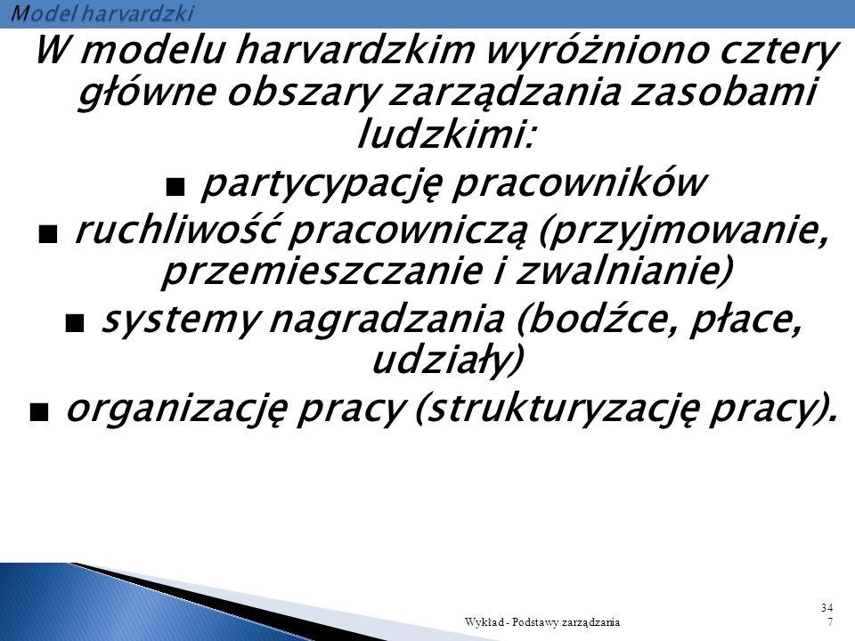 Model harvardzki
