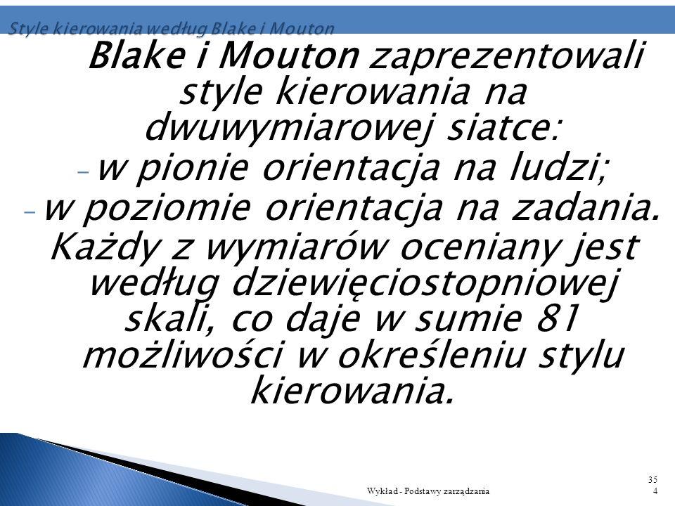 Style kierowania według Blake i Mouton