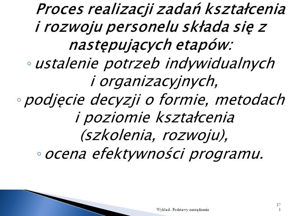 ustalenie potrzeb indywidualnych i organizacyjnych,