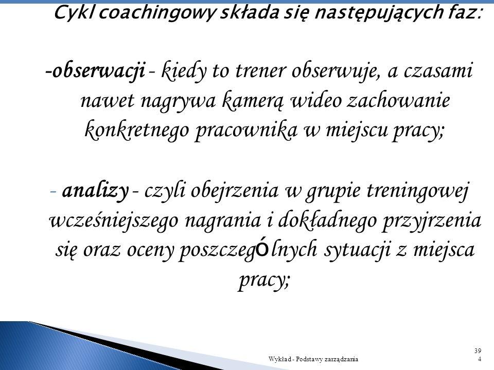 Cykl coachingowy składa się następujących faz: