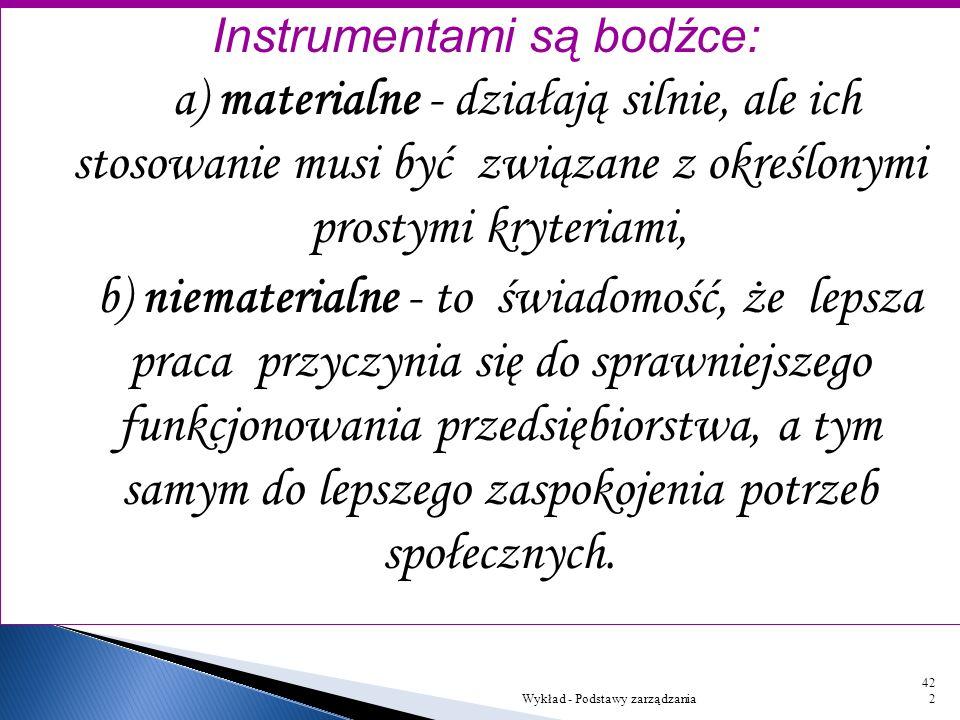 Instrumentami są bodźce: