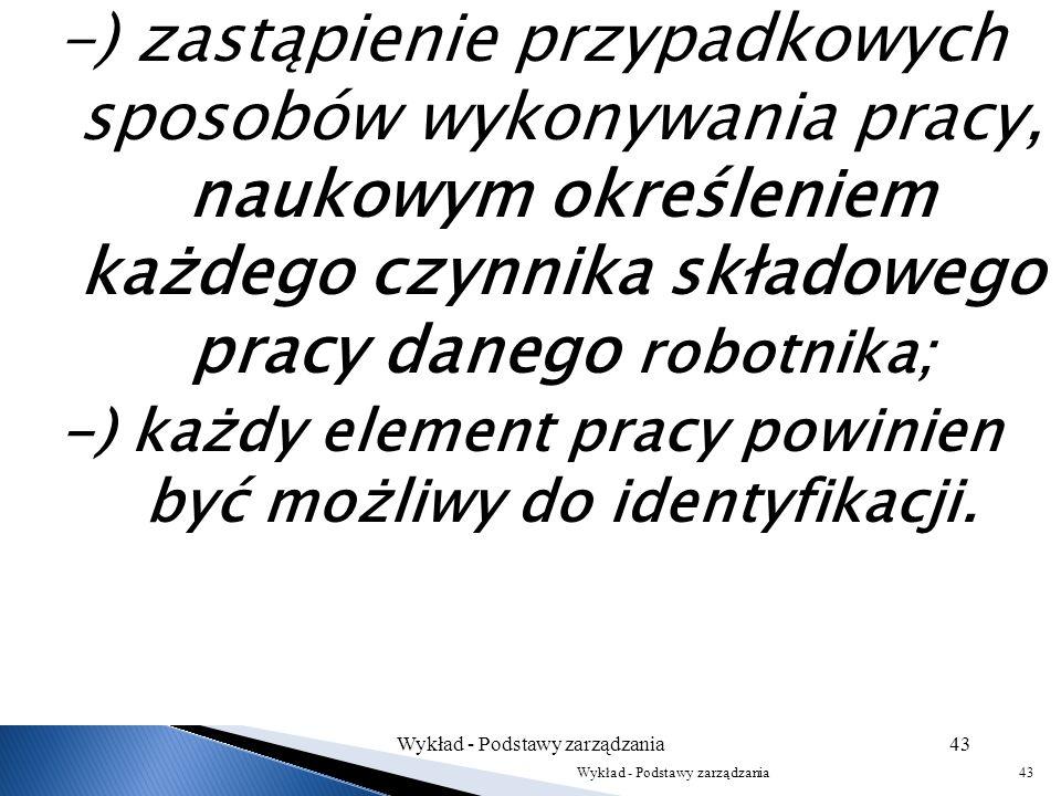 -) każdy element pracy powinien być możliwy do identyfikacji.