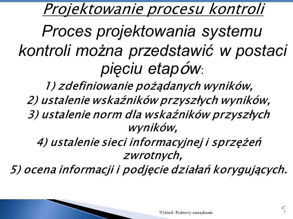 Projektowanie procesu kontroli