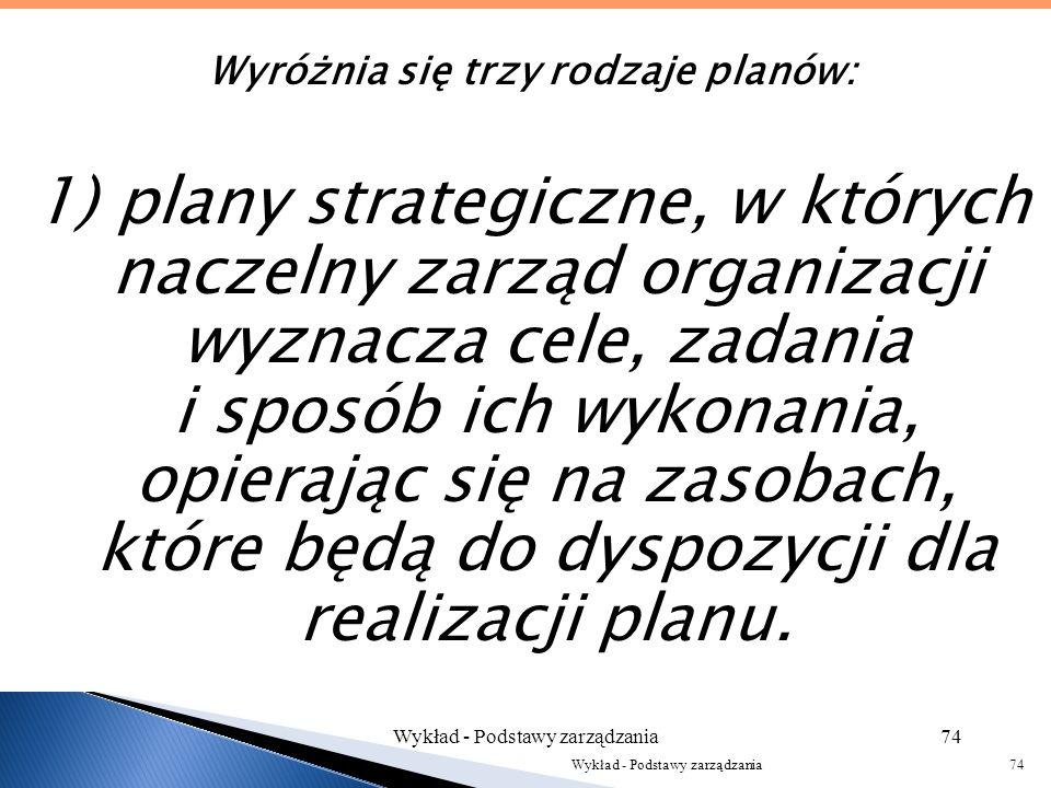 Wyróżnia się trzy rodzaje planów: