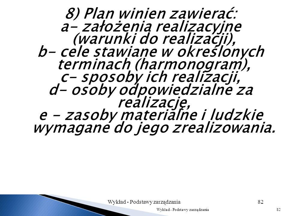 8) Plan winien zawierać:
