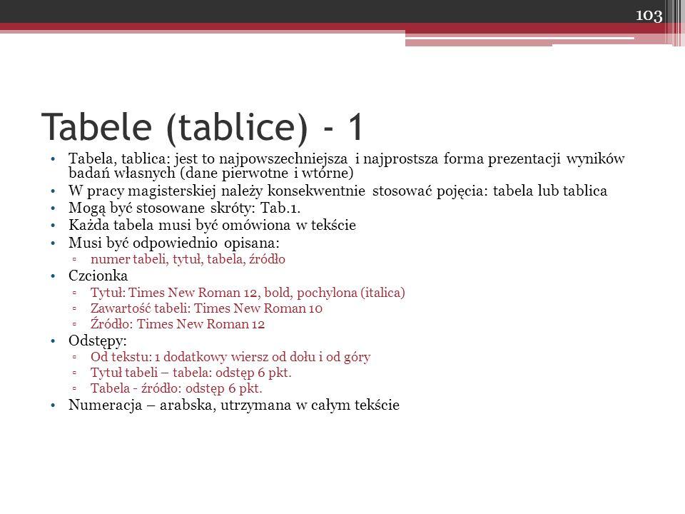 Tabele (tablice) - 1 Tabela, tablica: jest to najpowszechniejsza i najprostsza forma prezentacji wyników badań własnych (dane pierwotne i wtórne)