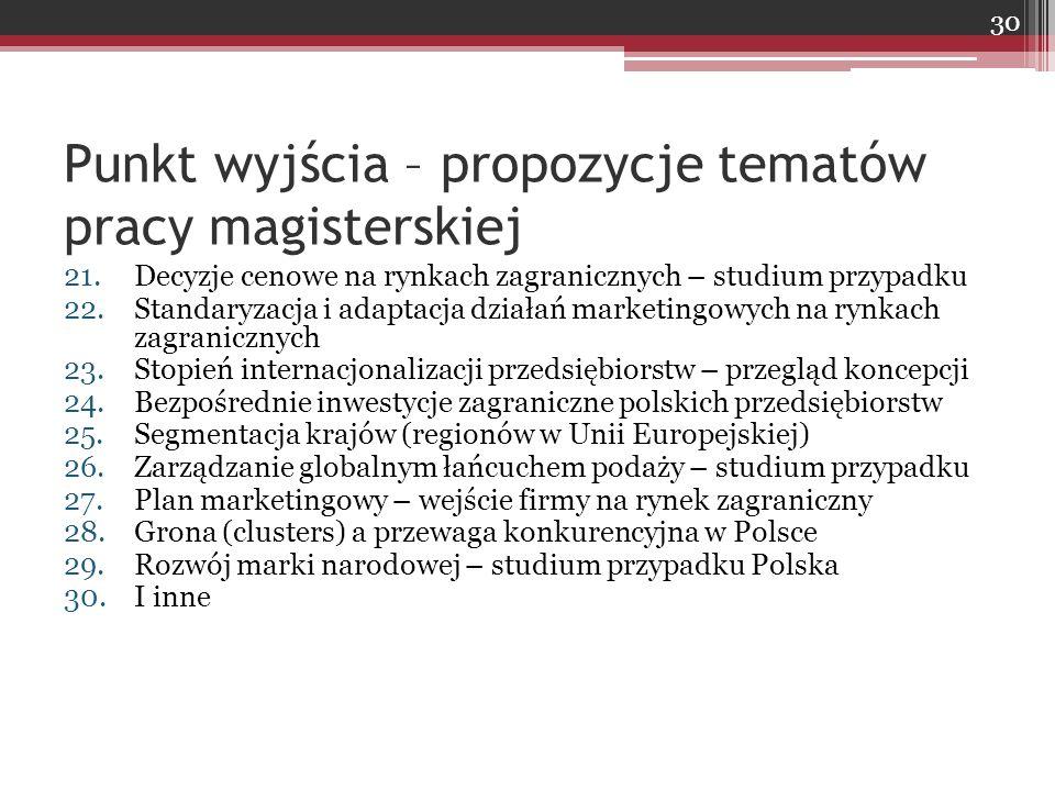Punkt wyjścia – propozycje tematów pracy magisterskiej