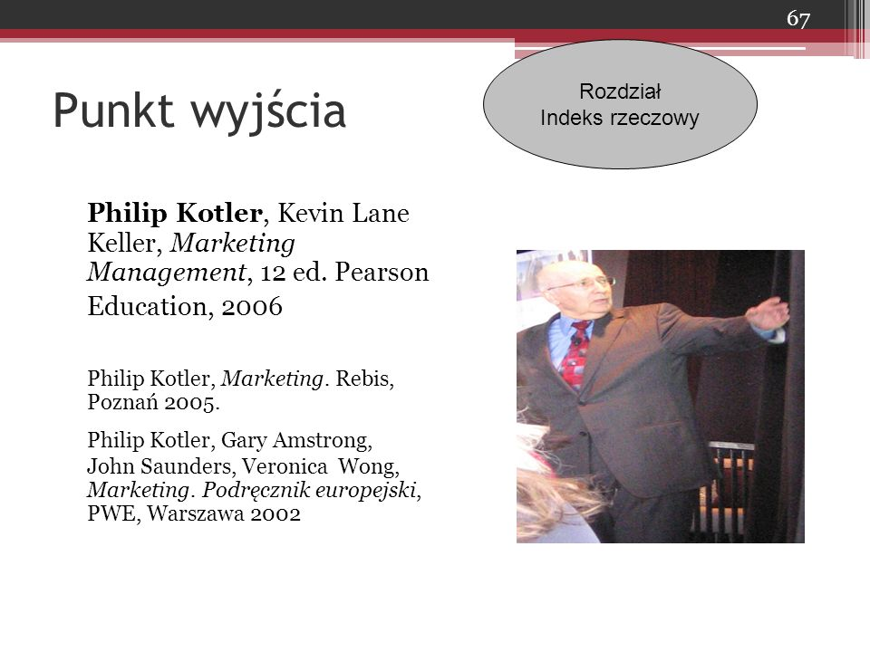 Punkt wyjścia Rozdział. Indeks rzeczowy. Philip Kotler, Kevin Lane Keller, Marketing Management, 12 ed. Pearson Education, 2006.