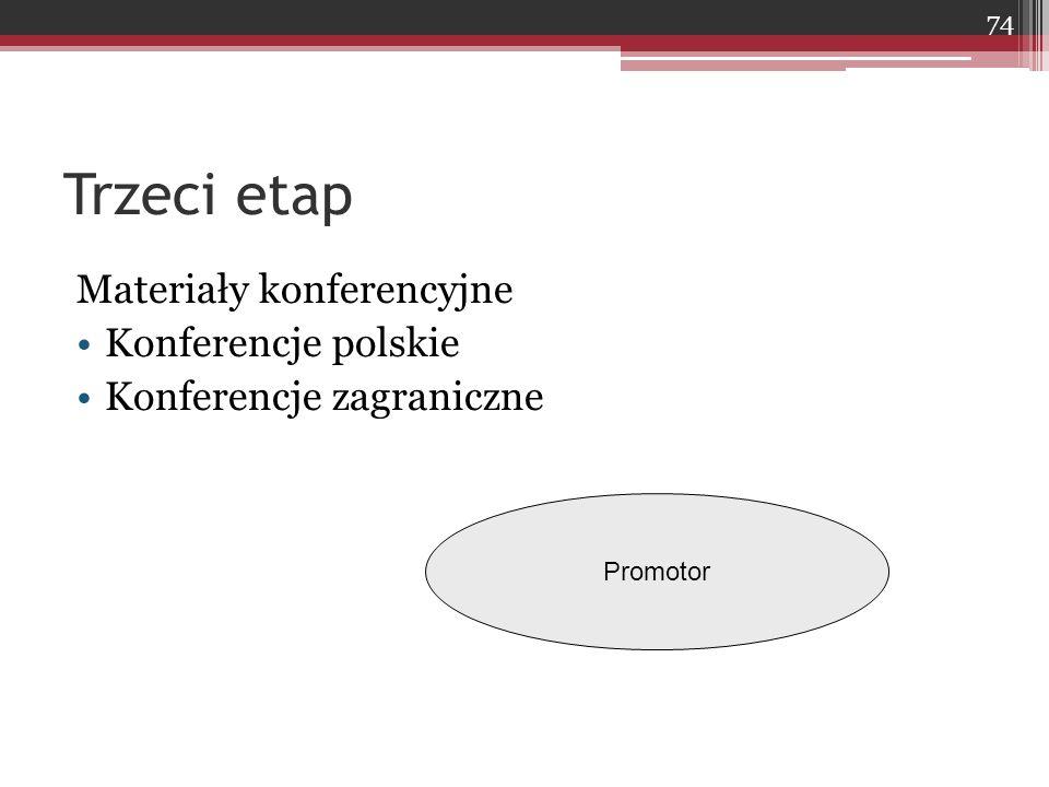 Trzeci etap Materiały konferencyjne Konferencje polskie
