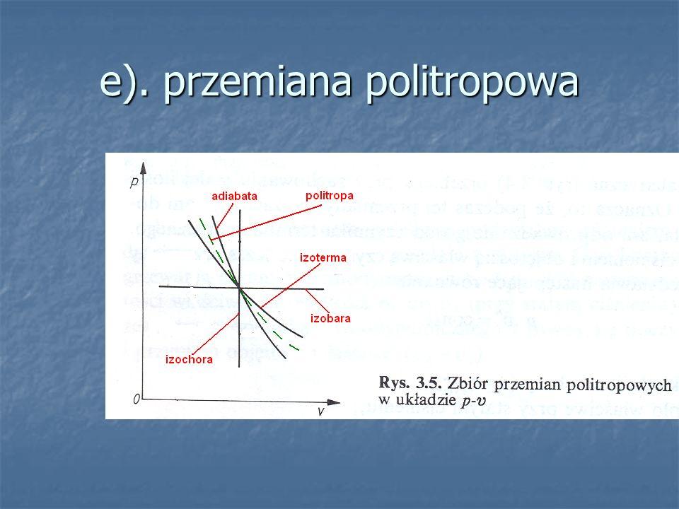 e). przemiana politropowa