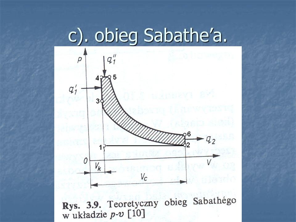 c). obieg Sabathe'a.