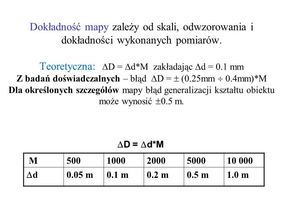 Dokładność mapy zależy od skali, odwzorowania i dokładności wykonanych pomiarów. Teoretyczna: D = d*M zakładając d = 0.1 mm Z badań doświadczalnych – błąd D =  (0.25mm  0.4mm)*M Dla określonych szczegółów mapy błąd generalizacji kształtu obiektu może wynosić 0.5 m.