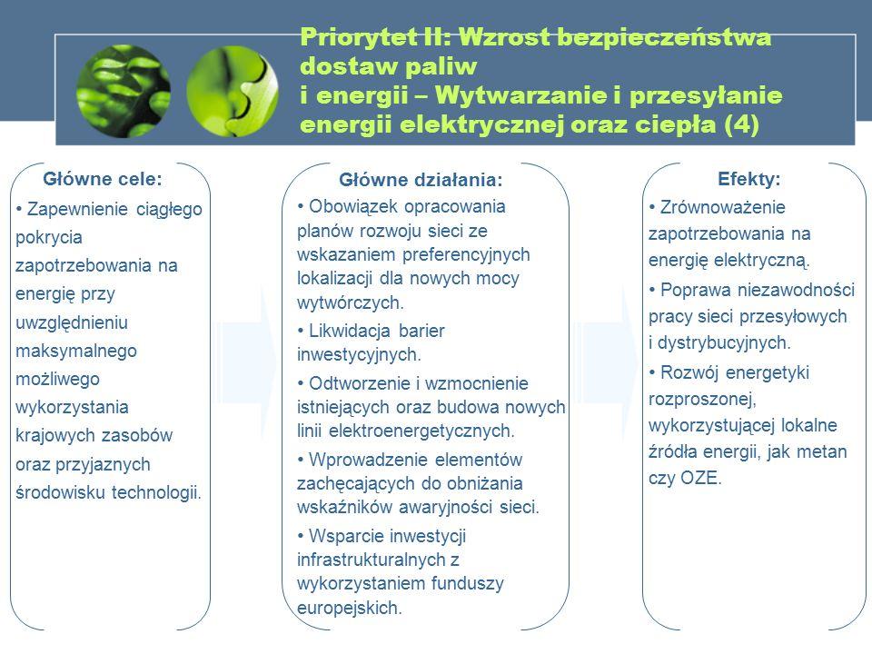 Priorytet II: Wzrost bezpieczeństwa dostaw paliw i energii – Wytwarzanie i przesyłanie energii elektrycznej oraz ciepła (4)