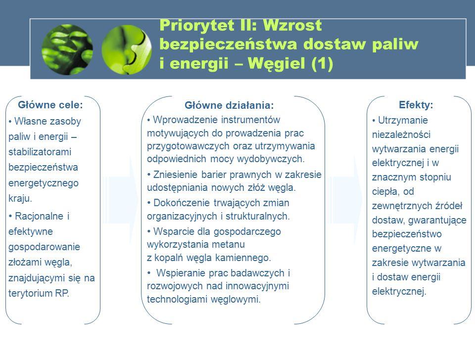 Priorytet II: Wzrost bezpieczeństwa dostaw paliw i energii – Węgiel (1)