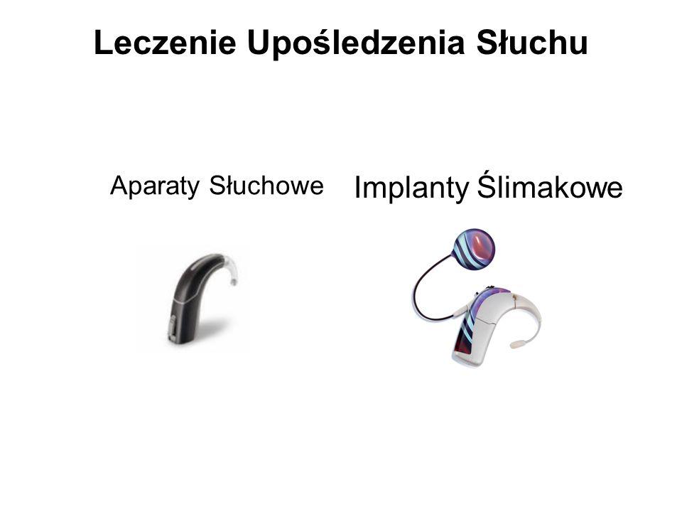 Leczenie Upośledzenia Słuchu