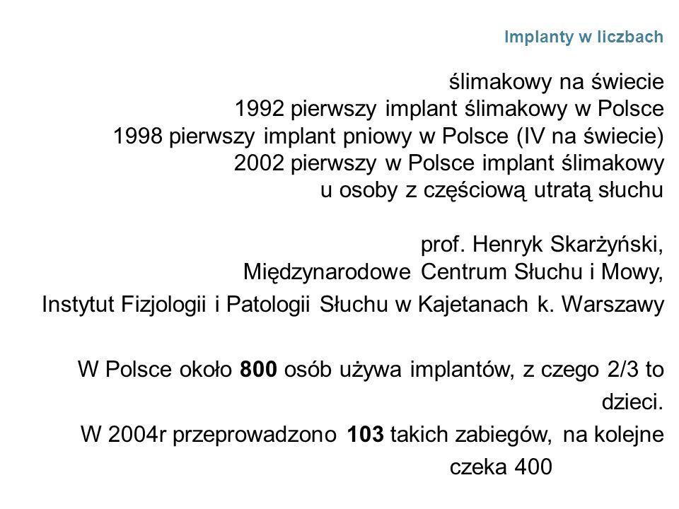 1978 pierwszy implant ślimakowy na świecie