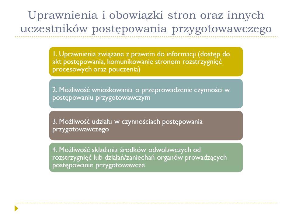 Uprawnienia i obowiązki stron oraz innych uczestników postępowania przygotowawczego