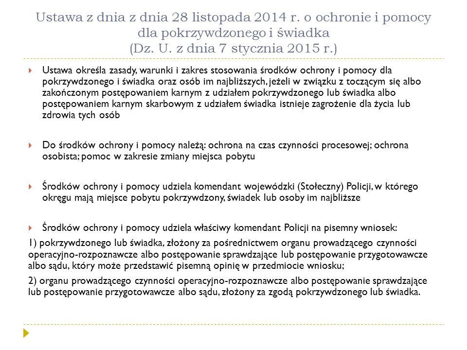 Ustawa z dnia z dnia 28 listopada 2014 r