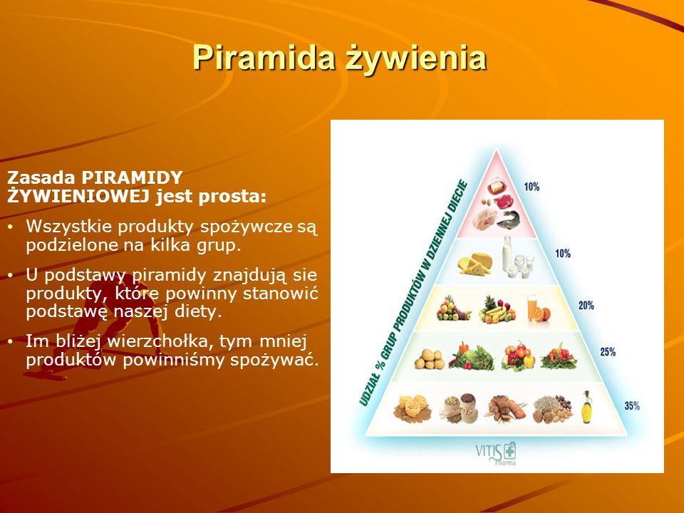 Piramida żywienia Zasada PIRAMIDY ŻYWIENIOWEJ jest prosta: