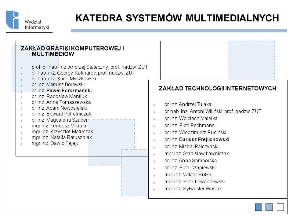 KATEDRA SYSTEMÓW MULTIMEDIALNYCH