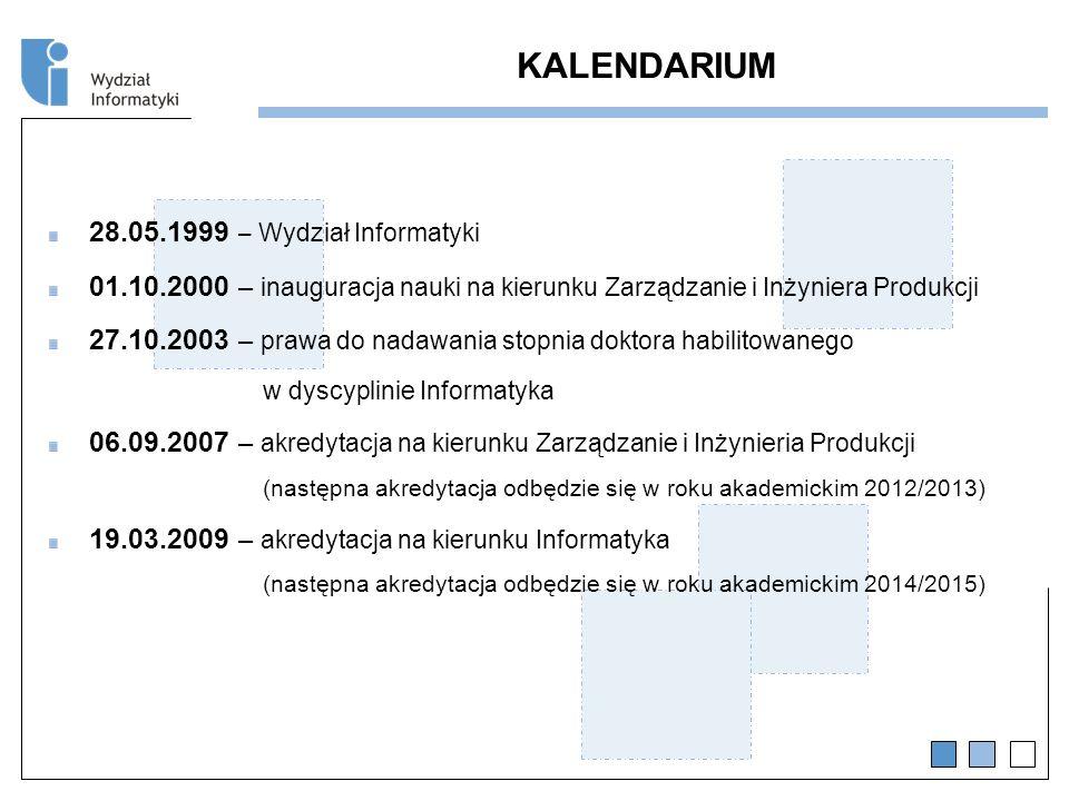 KALENDARIUM 28.05.1999 – Wydział Informatyki