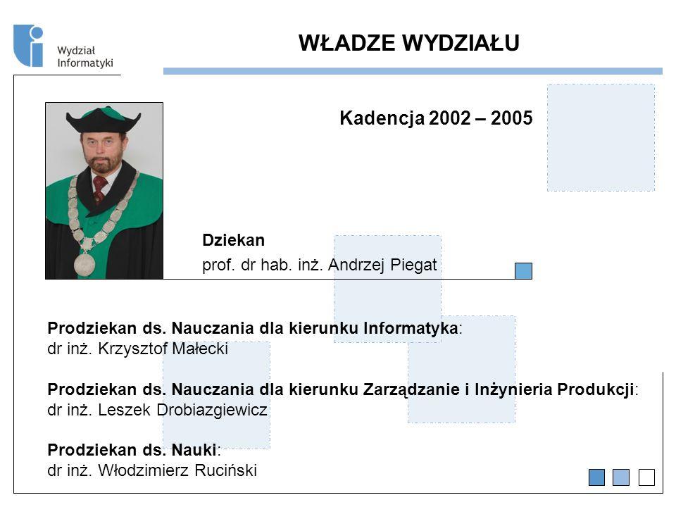 WŁADZE WYDZIAŁU Kadencja 2002 – 2005 Dziekan