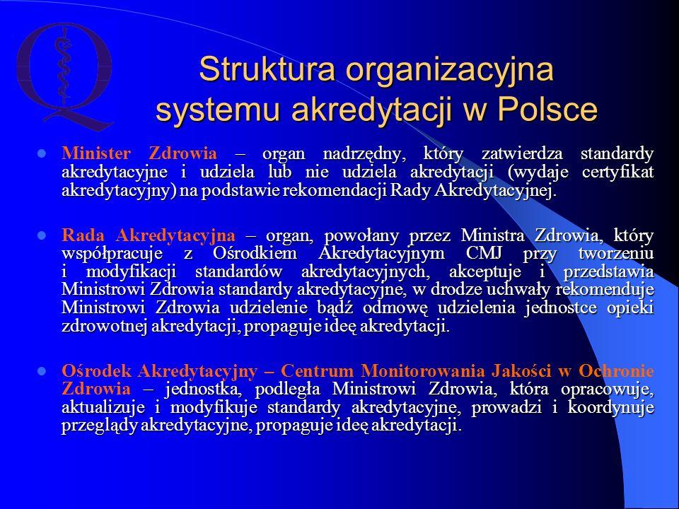 Struktura organizacyjna systemu akredytacji w Polsce