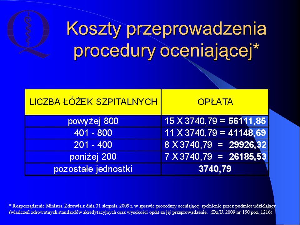 Koszty przeprowadzenia procedury oceniającej*