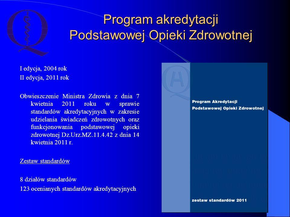 Program akredytacji Podstawowej Opieki Zdrowotnej
