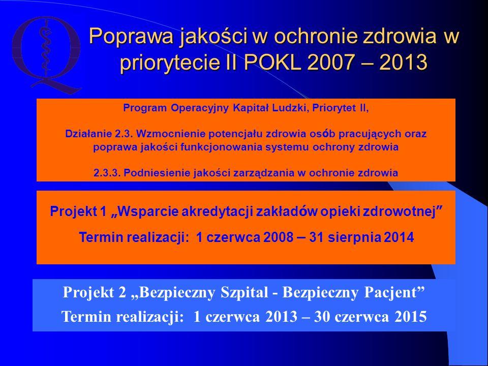 Poprawa jakości w ochronie zdrowia w priorytecie II POKL 2007 – 2013