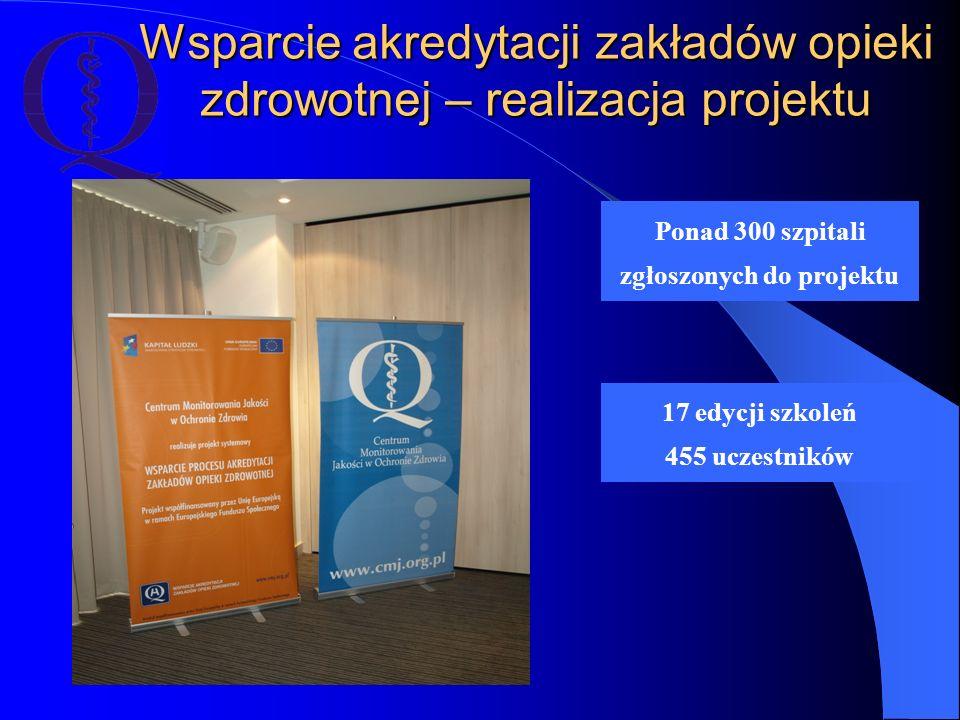 Ponad 300 szpitali zgłoszonych do projektu