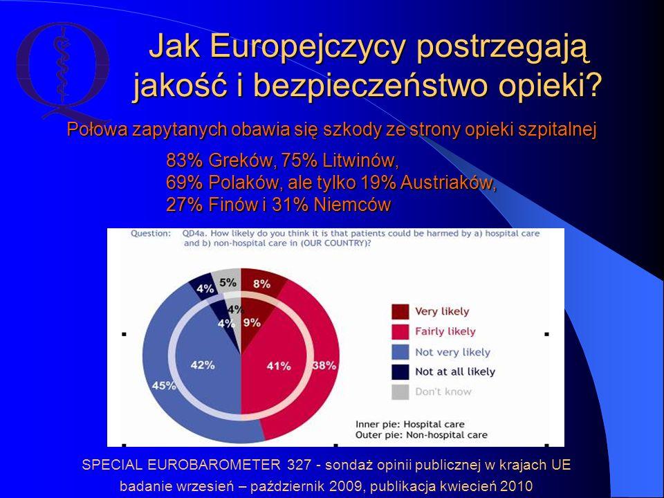 Jak Europejczycy postrzegają jakość i bezpieczeństwo opieki